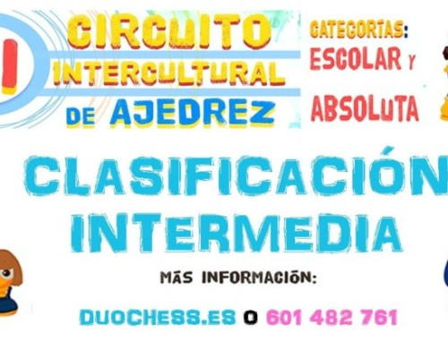 CLASIFICACIONES  INTERMEDIAS. VI CIRCUITO INTERCULTURAL DE AJEDREZ.