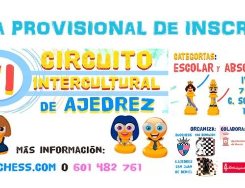 IV PARADA DEL VI CIRCUITO INTERCULTURAL DE AJEDREZ – LISTADO DE INSCRITOS